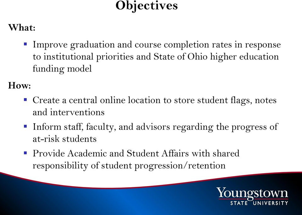 student flags, notes and interventions Inform staff, faculty, and advisors regarding the progress of