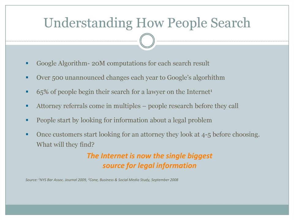 looking for information about a legal problem Once customers start looking for an attorney they look at 4-5 before choosing. What will they find?