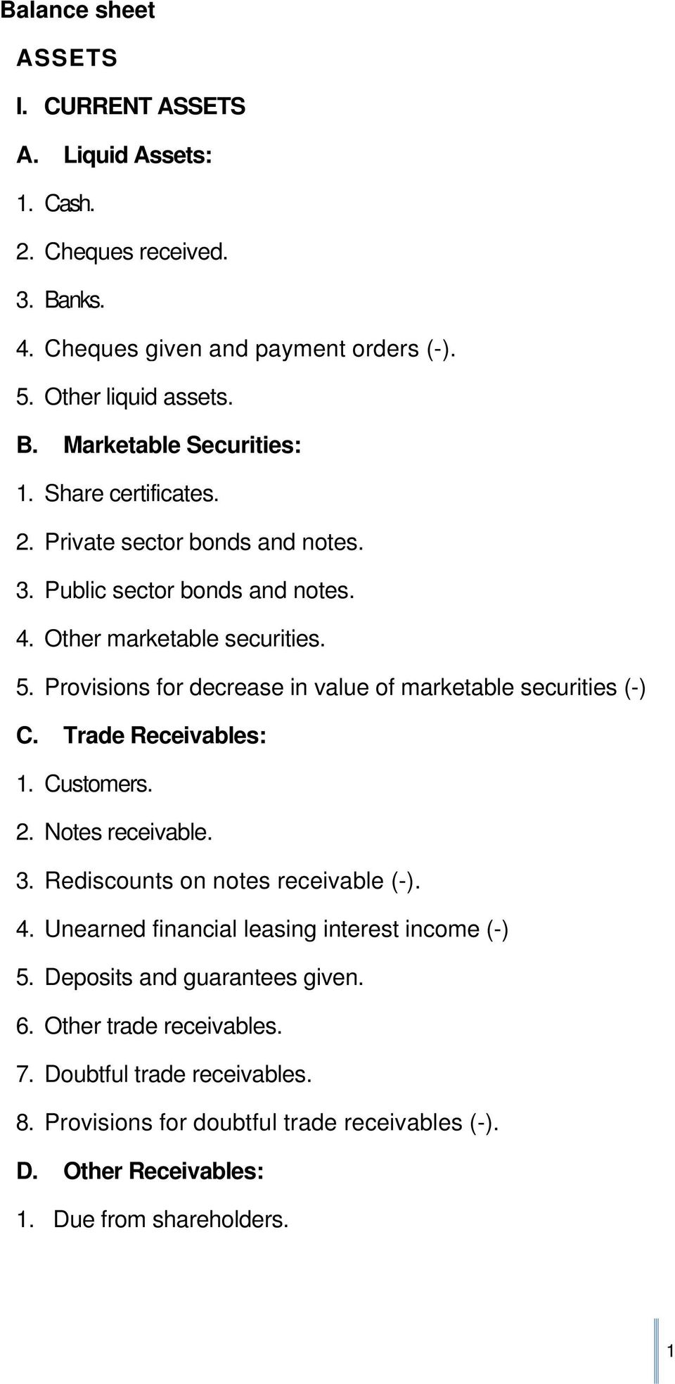 Provisions for decrease in value of marketable securities (-) C. Trade Receivables: 1. Customers. 2. Notes receivable. 3. Rediscounts on notes receivable (-). 4.