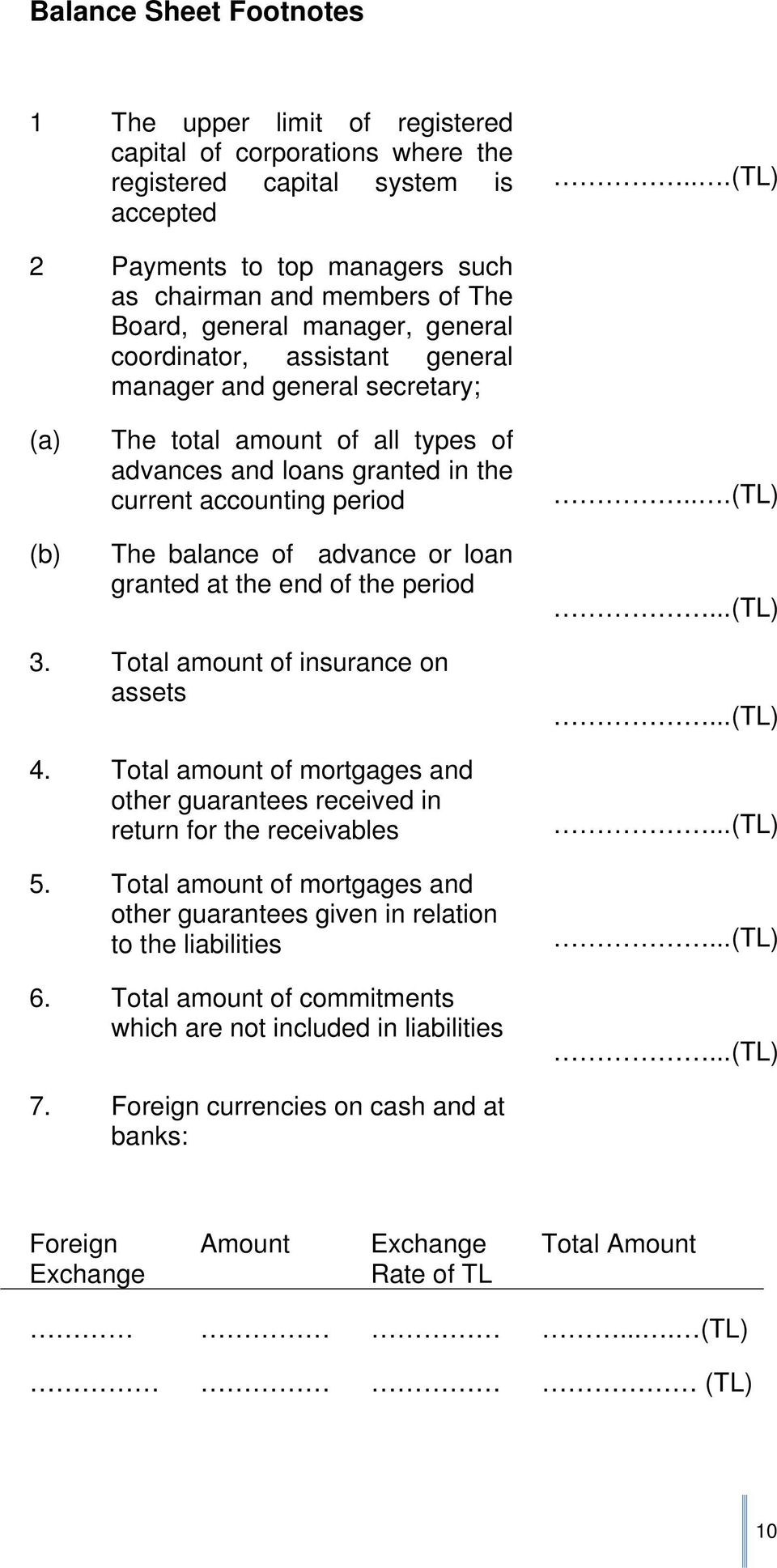 types of advances and loans granted in the current accounting period The balance of advance or loan granted at the end of the period...(tl)...(tl) 3. Total amount of insurance on assets 4.