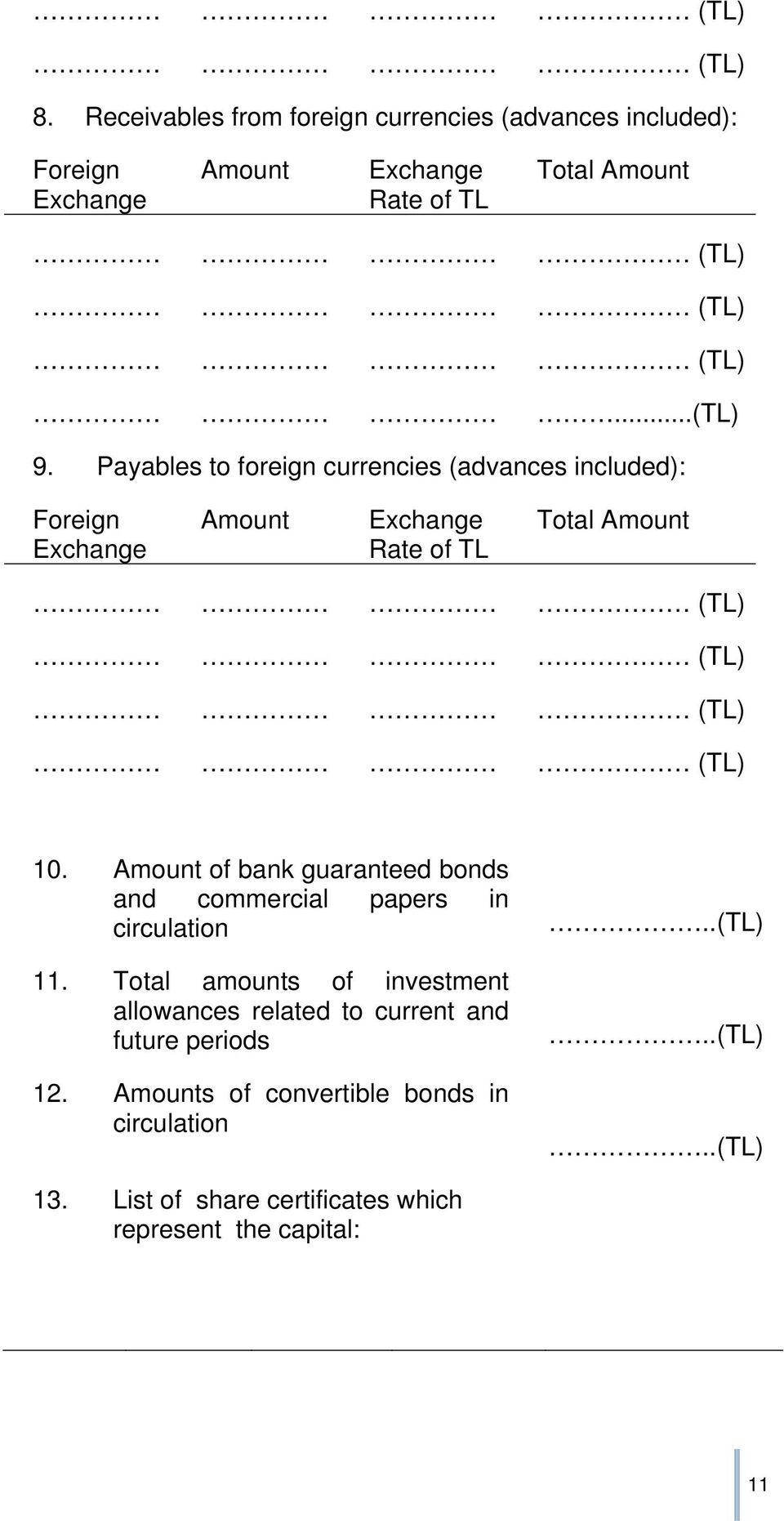 Amount of bank guaranteed bonds and commercial papers in circulation 11.