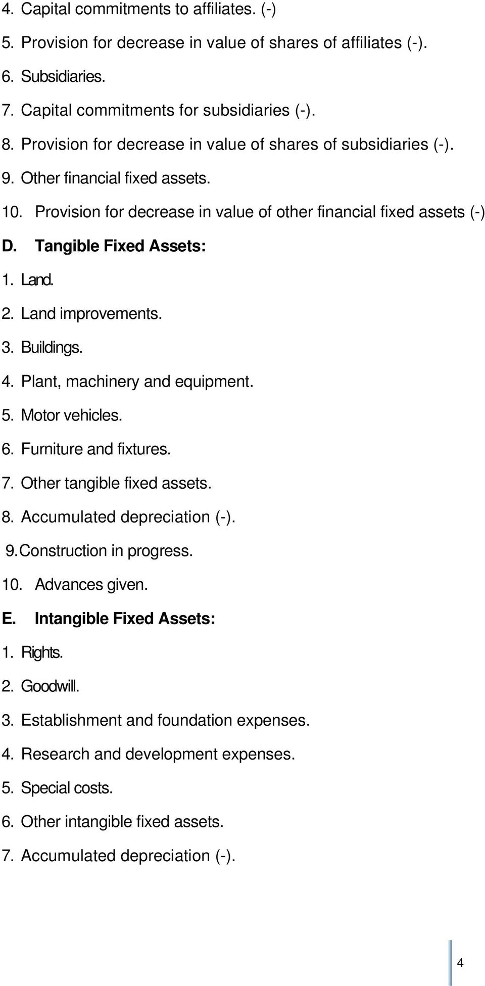 Land. 2. Land improvements. 3. Buildings. 4. Plant, machinery and equipment. 5. Motor vehicles. 6. Furniture and fixtures. 7. Other tangible fixed assets. 8. Accumulated depreciation (-). 9.