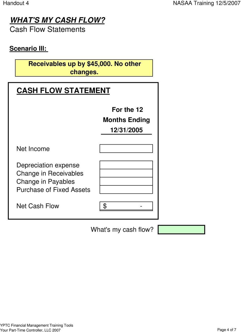 CASH FLOW STATEMENT Net Income Depreciation expense Change in
