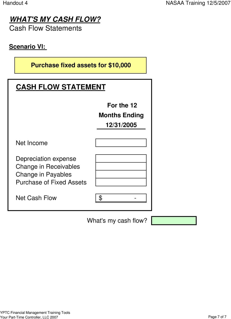 Receivables Change in Payables Purchase of Fixed Assets Net Cash