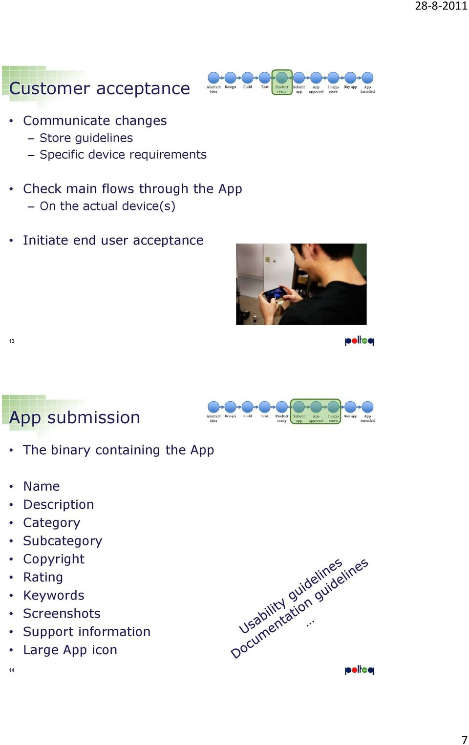 user acceptance 13 App submission The binary containing the App Name Description