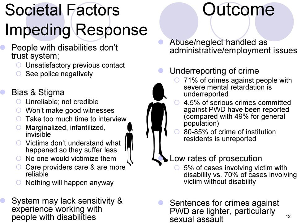 Nothing will happen anyway Outcome Abuse/neglect handled as administrative/employment issues Underreporting of crime 71% of crimes against people with severe mental retardation is underreported 4.