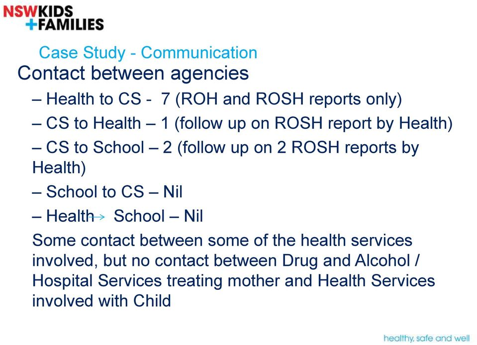 School to CS Nil Health School Nil Some contact between some of the health services involved, but no