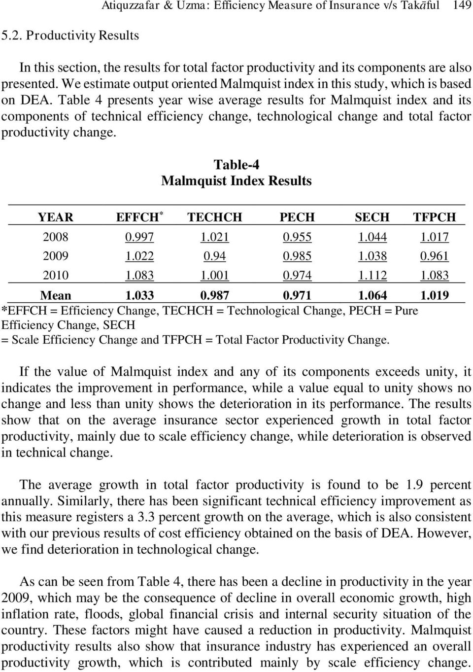 Table 4 presents year wise average results for Malmquist index and its components of technical efficiency change, technological change and total factor productivity change.
