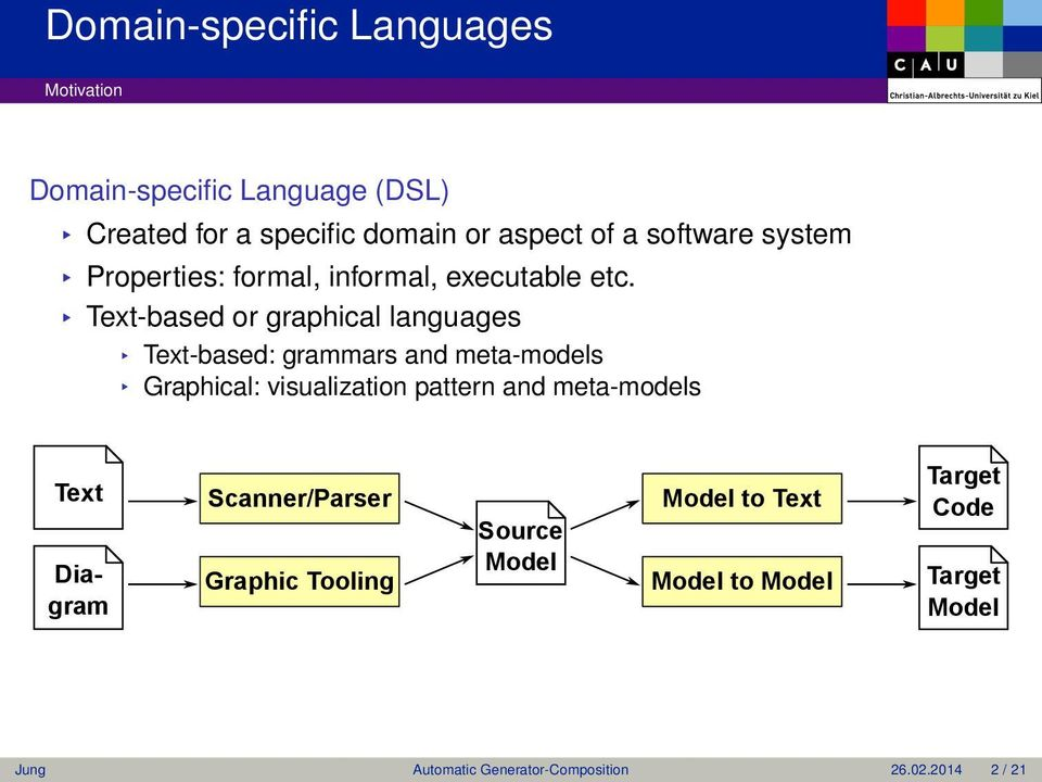 Text-based or graphical languages Text-based: grammars and meta-models Graphical: visualization pattern and