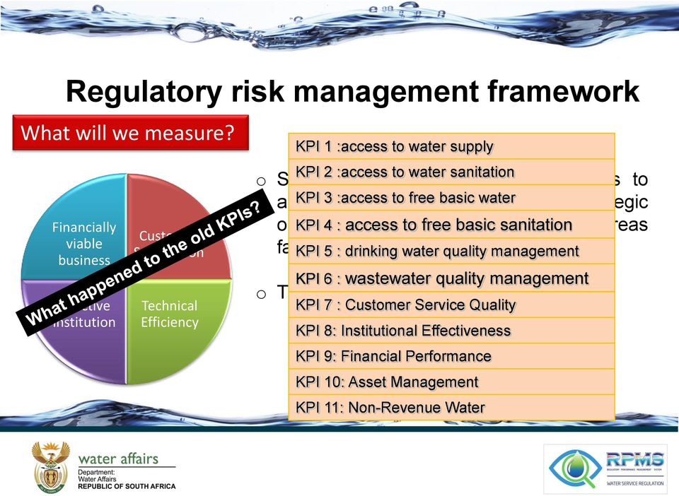 align KPI 3 performance :access to free basic targets water with strategic objectives KPI 4 : access and to then free look basic atsanitation which risk areas fall within these strategic objectives.