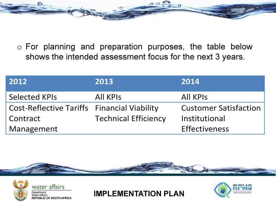 2012 2013 2014 Selected KPIs All KPIs All KPIs Cost-Reflective Tariffs
