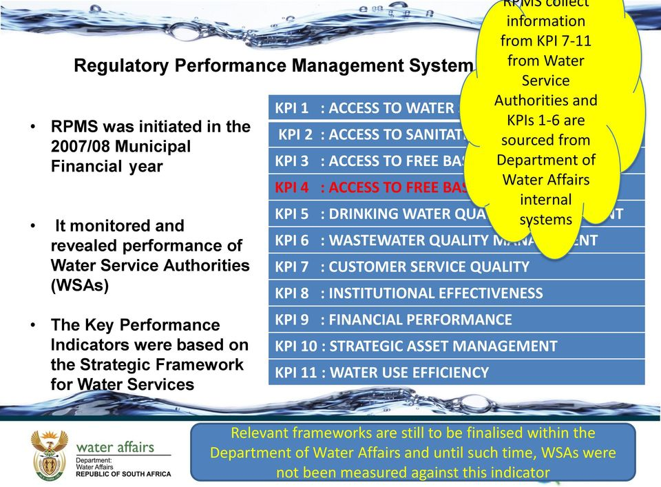 ACCESS TO SANITATION sourced from KPI 3 : ACCESS TO FREE BASIC WATER Department of KPI 4 : ACCESS TO FREE BASIC SANITATION Water Affairs internal KPI 5 : DRINKING WATER QUALITY MANAGEMENT systems KPI