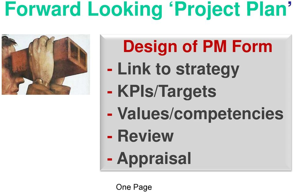 strategy - KPIs/Targets -