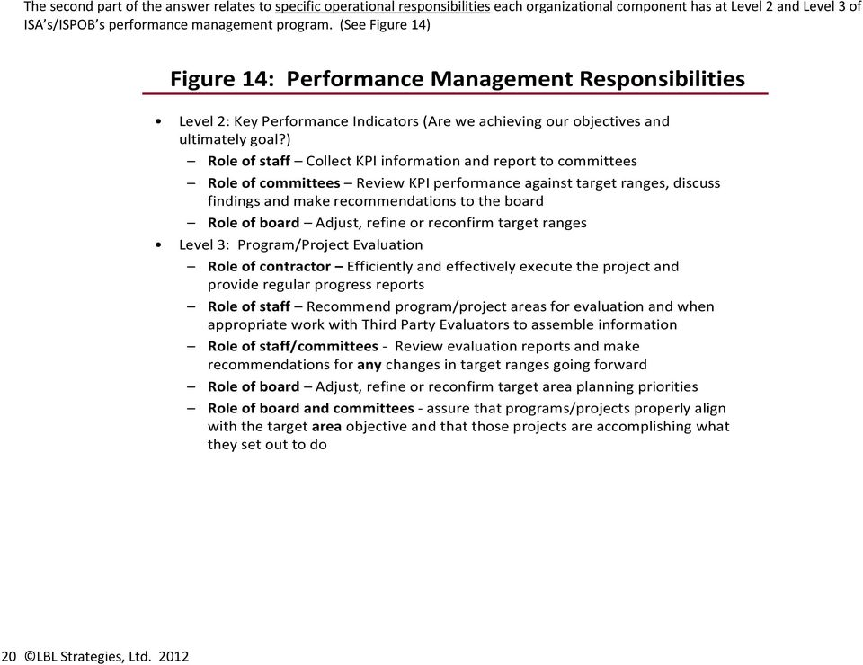 ) Role of staff Collect KPI information and report to committees Role of committees Review KPI performance against target ranges, discuss findings and make recommendations to the board Role of board