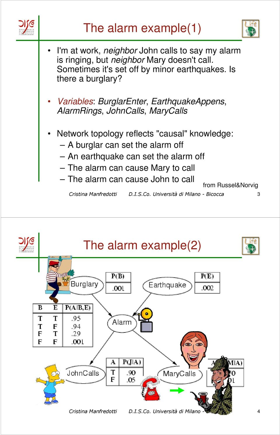 "Variables: BurglarEnter, EarthquakeAppens, AlarmRings, JohnCalls, MaryCalls Network topology reflects ""causal"" knowledge: A burglar can set the alarm"