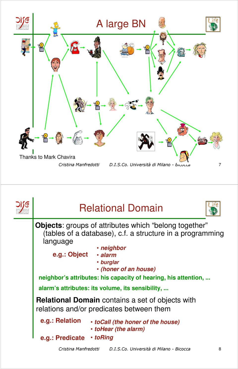g.: Object Relational Domain contains a set of objects with relations and/or predicates between them e.g.: Relation neighbor alarm burglar (honer of an house) neighbor s attributes: his capacity of hearing, his attention,.