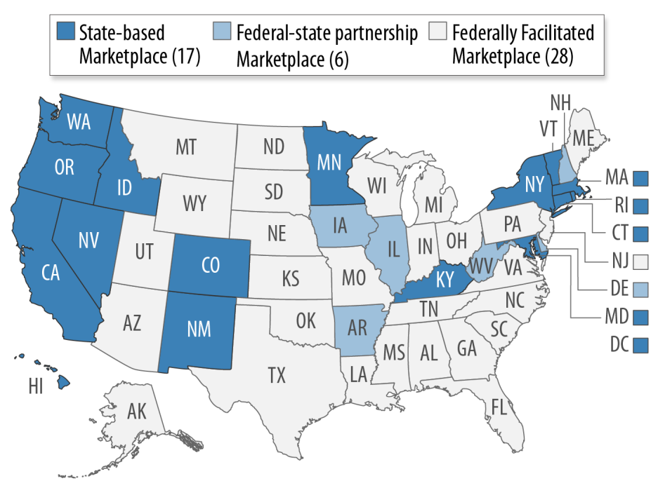 Figure 1 Status of Marketplaces for the 2015 Open Enrollment Period Note: Oregon, Nevada and New Mexico have state-based Marketplaces with federal support.