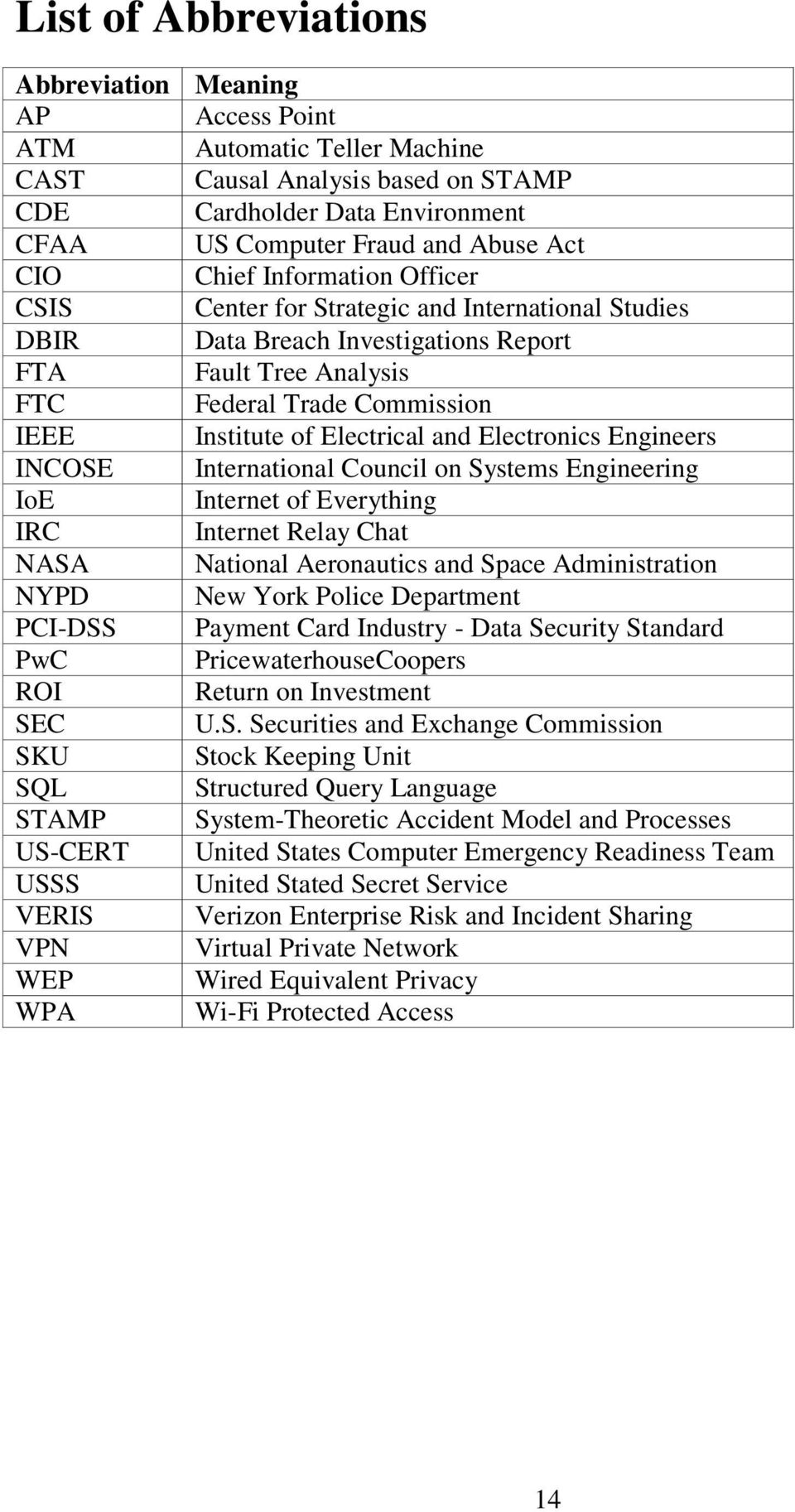 and Electronics Engineers INCOSE International Council on Systems Engineering IoE Internet of Everything IRC Internet Relay Chat NASA National Aeronautics and Space Administration NYPD New York