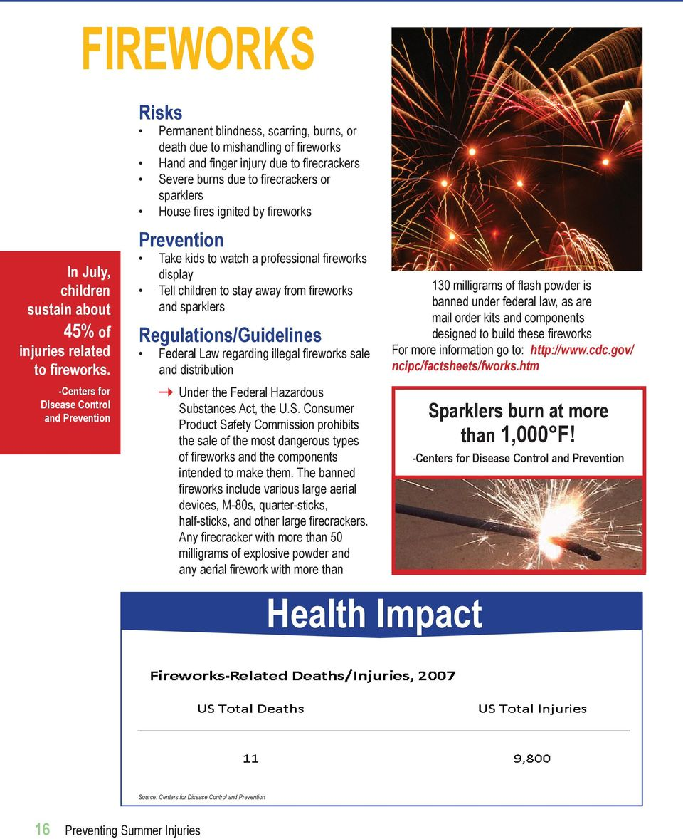 -Centers for Disease Control and Take kids to watch a professional fireworks display Tell children to stay away from fireworks and sparklers Regulations/Guidelines Federal Law regarding illegal