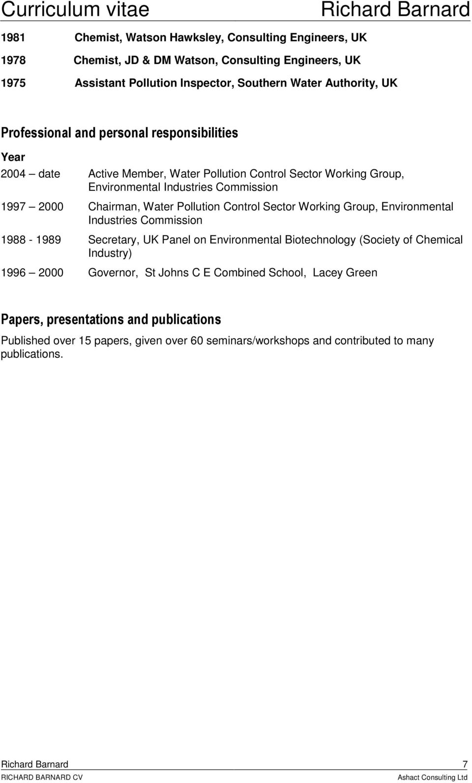 Pollution Control Sector Working Group, Environmental Industries Commission 1988-1989 Secretary, UK Panel on Environmental Biotechnology (Society of Chemical Industry) 1996 2000