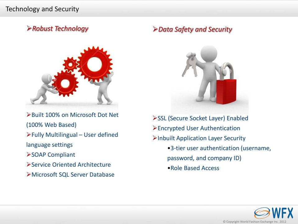 Microsoft SQL Server Database SSL (Secure Socket Layer) Enabled Encrypted User Authentication Inbuilt