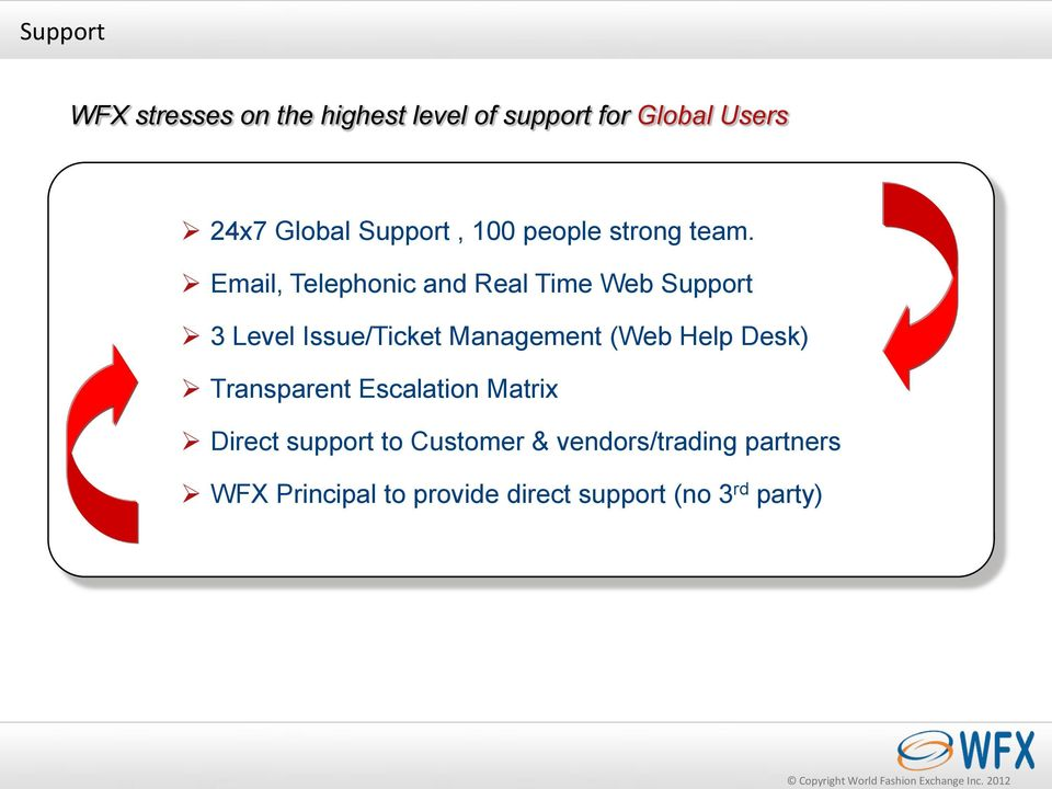 Email, Telephonic and Real Time Web Support 3 Level Issue/Ticket Management (Web Help