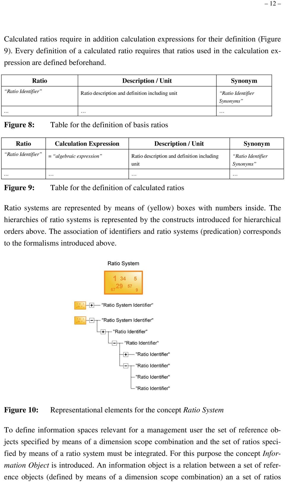 Ratio Description / Unit Synonym Ratio Identifier Ratio description and definition including unit Ratio Identifier Synonyms Figure 8: Table for the definition of basis ratios Ratio Calculation