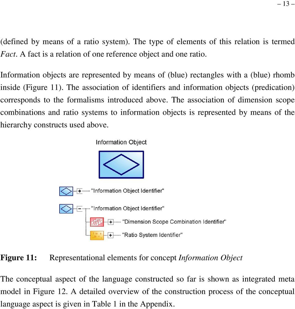 The association of identifiers and information objects (predication) corresponds to the formalisms introduced above.