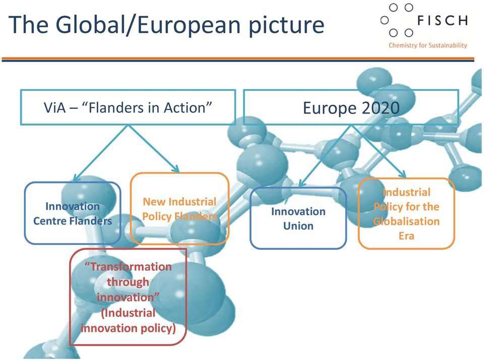 Flanders Innovation Union Industrial Policy for the