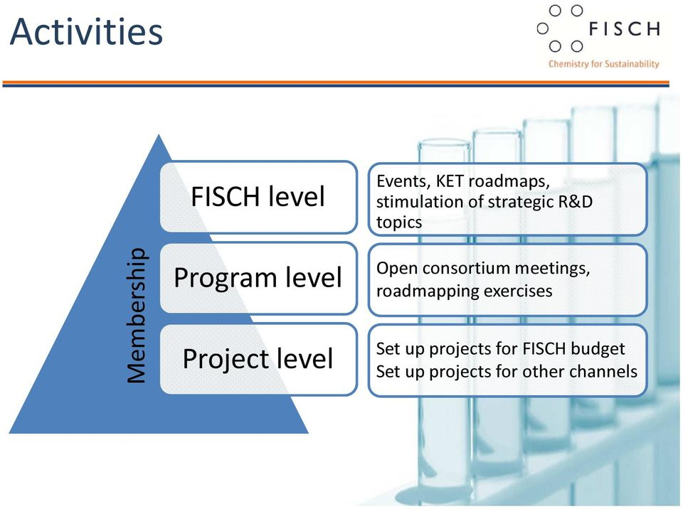 topics Open consortium meetings, roadmapping exercises Set