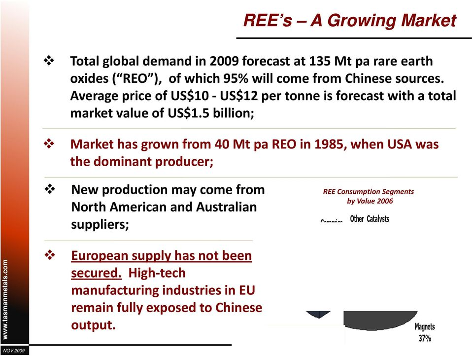 5 billion; Market has grown from 40 Mt pa REO in 1985, when USA was the dominant producer; New production may come from North American