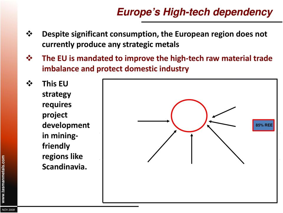 high tech raw material trade imbalance and protect domestic industry This EU