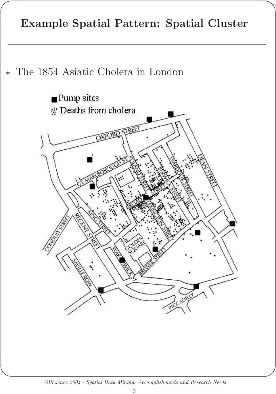 Cluster The 1854
