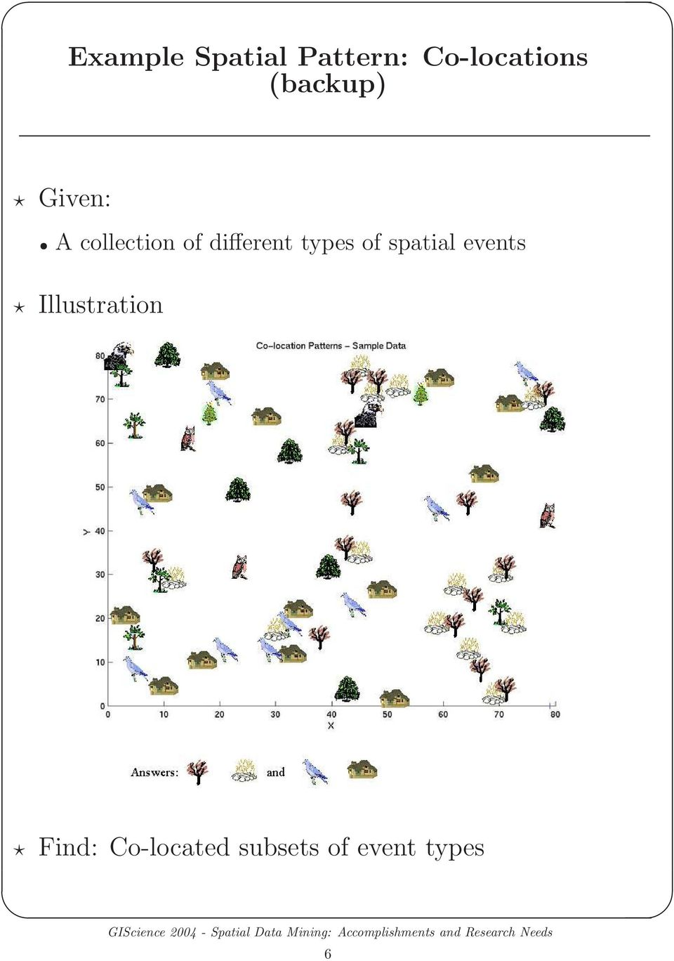 different types of spatial events
