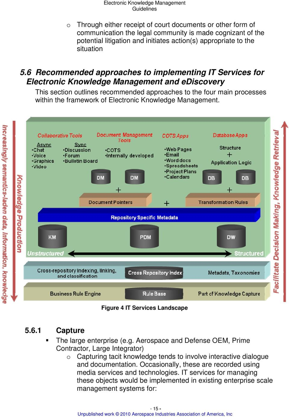 Electronic Management. Figure 4 IT Services Landscape 5.6.1 Capture The large enterprise (e.g. Aerospace and Defense OEM, Prime Contractor, Large Integrator) o Capturing tacit knowledge tends to involve interactive dialogue and documentation.