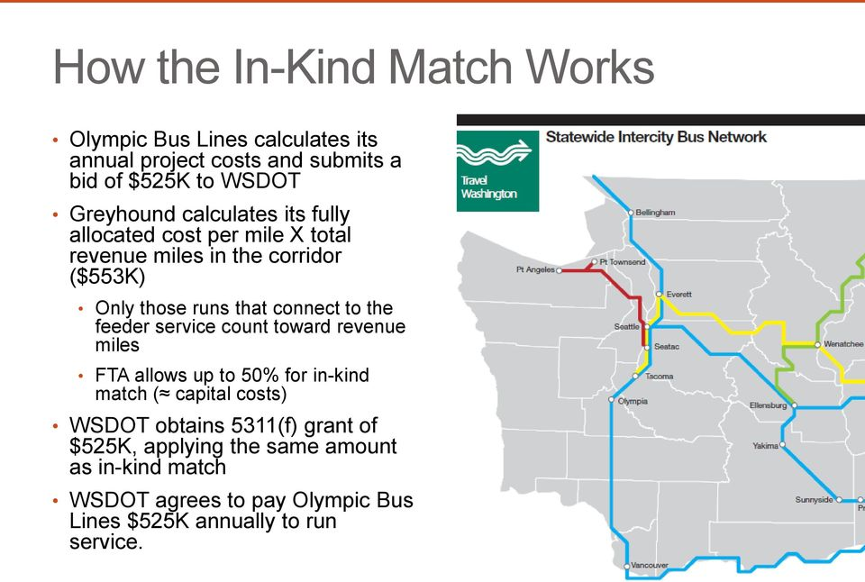 connect to the feeder service count toward revenue miles FTA allows up to 50% for in-kind match ( capital costs) WSDOT