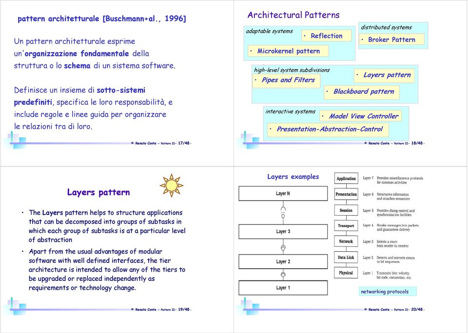 Architectural Patterns adaptable systems Reflection Microkernel pattern high-level system subdivisions Pipes and Filters interactive systems Broker Pattern Layers pattern Blackboard pattern Model