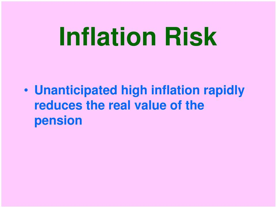 inflation rapidly