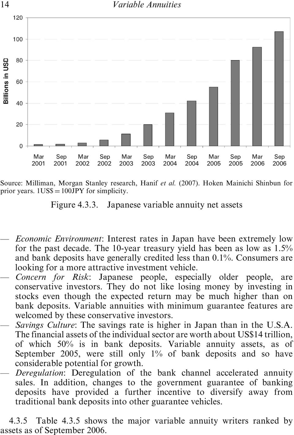 3. Japanese variable annuity net assets ö Economic Environment: Interest rates in Japan have been extremely low for the past decade. The 10-year treasury yield has been as low as 1.