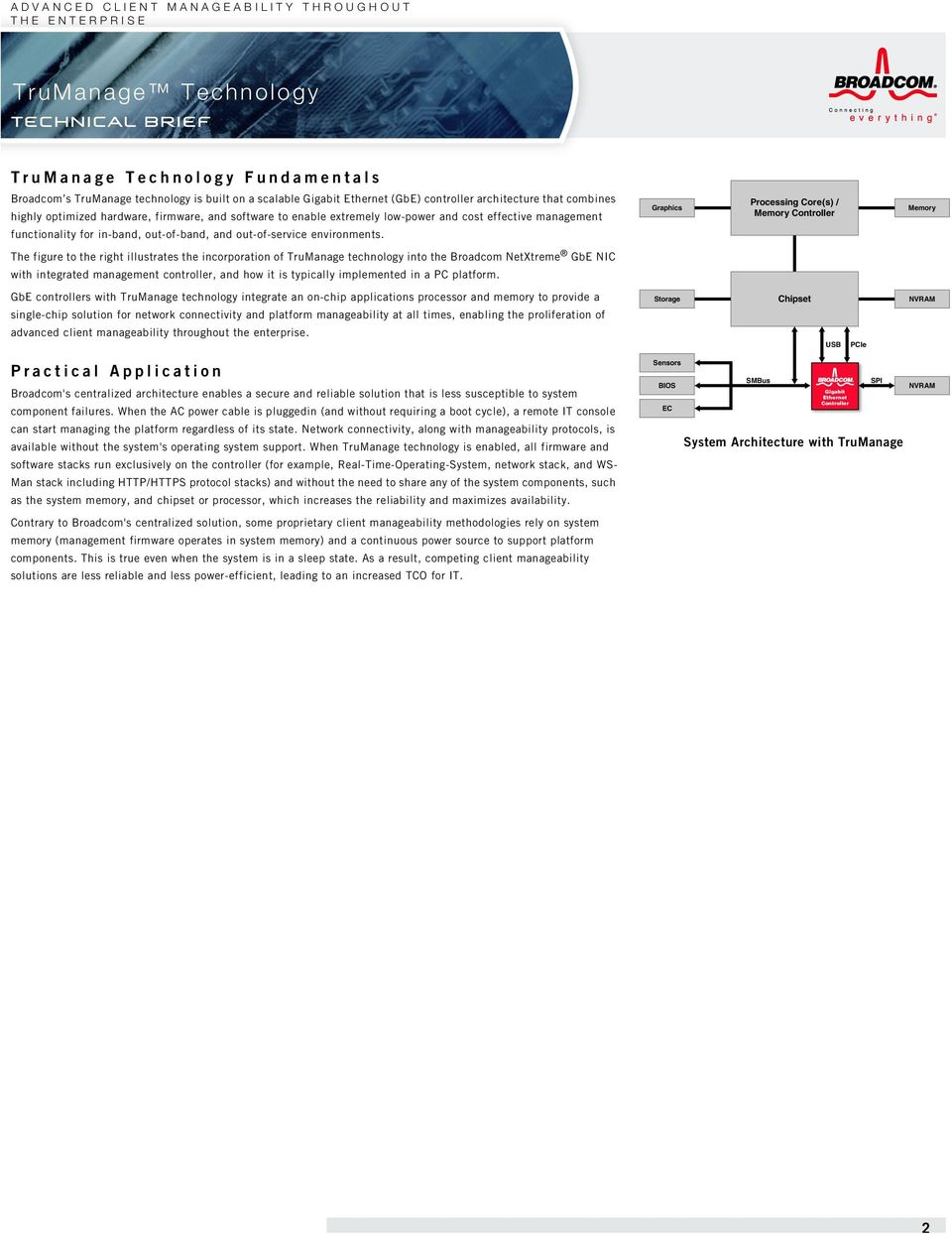 Graphics Processing Core(s) / Memory Controller Memory The figure to the right illustrates the incorporation of TruManage technology into the Broadcom NetXtreme GbE NIC with integrated management
