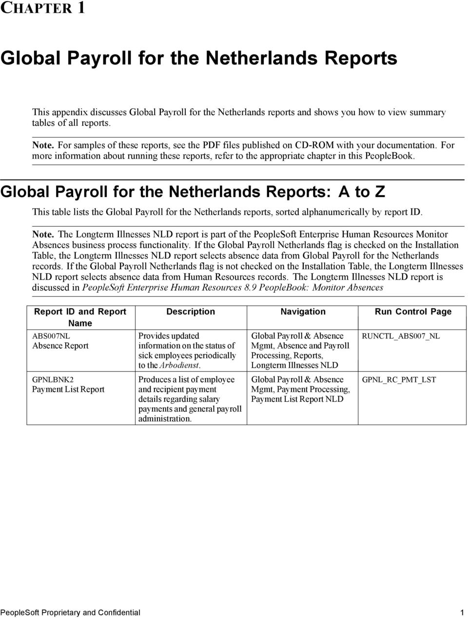Global Payroll for the Netherlands Reports: A to Z This table lists the Global Payroll for the Netherlands reports, sorted alphanumerically by report ID. Note.