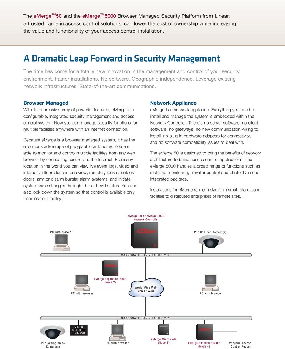 A Dramatic Leap Forward in Security Management The time has come for a totally new innovation in the management and control of your security environment. Faster installations. No software.