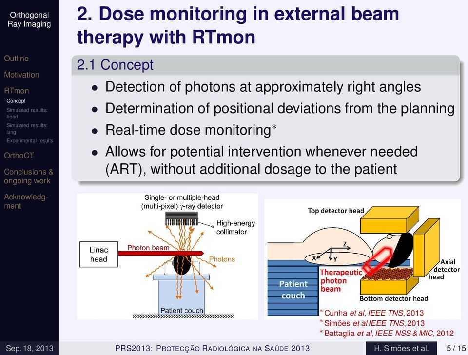 Real-time dose monitoring Allows for potential intervention whenever needed (ART), without additional dosage to the