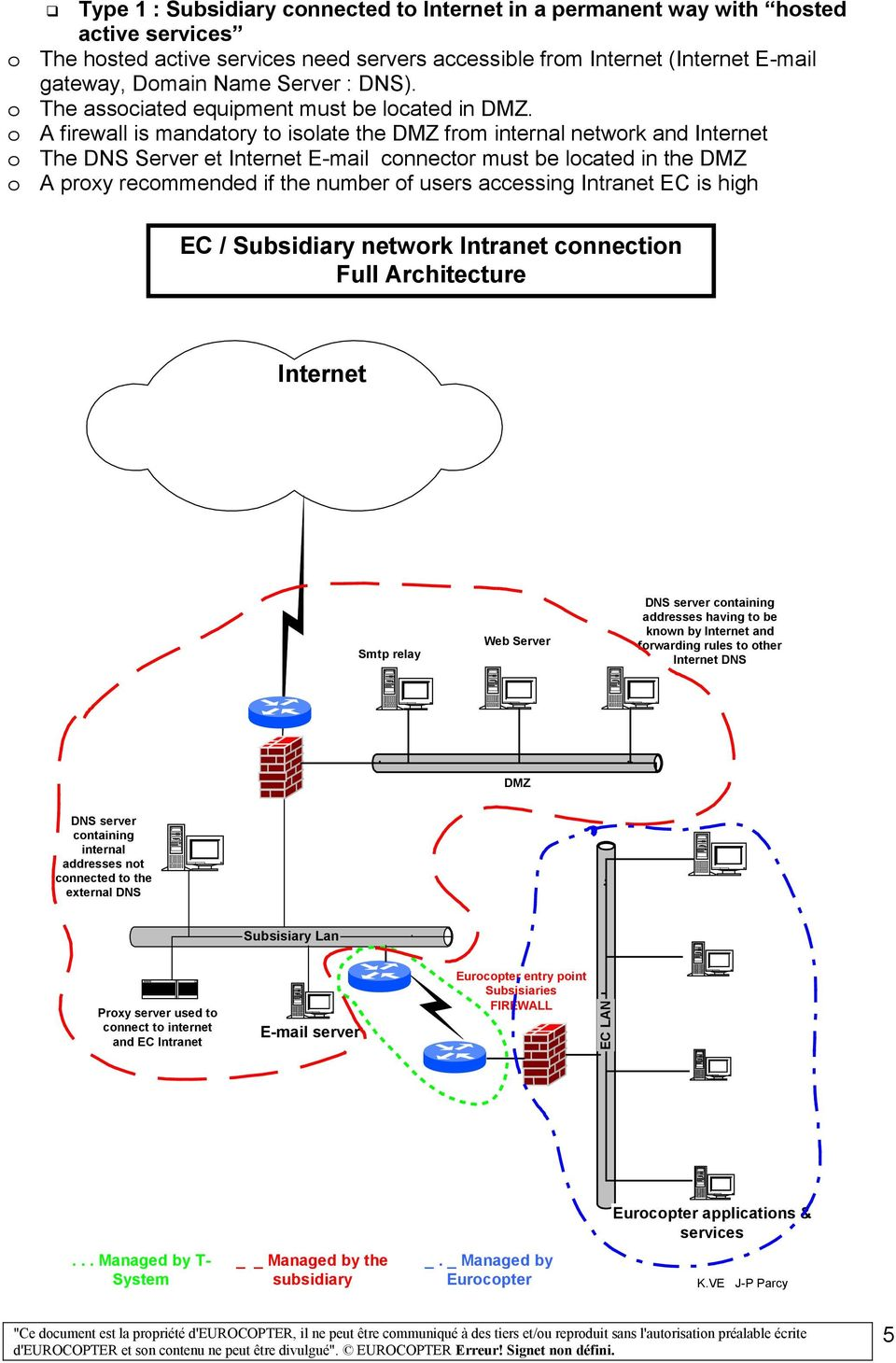 o A firewall is mandatory to isolate the DMZ from internal network and Internet o The DNS Server et Internet E-mail connector must be located in the DMZ o A proxy recommended if the number of users