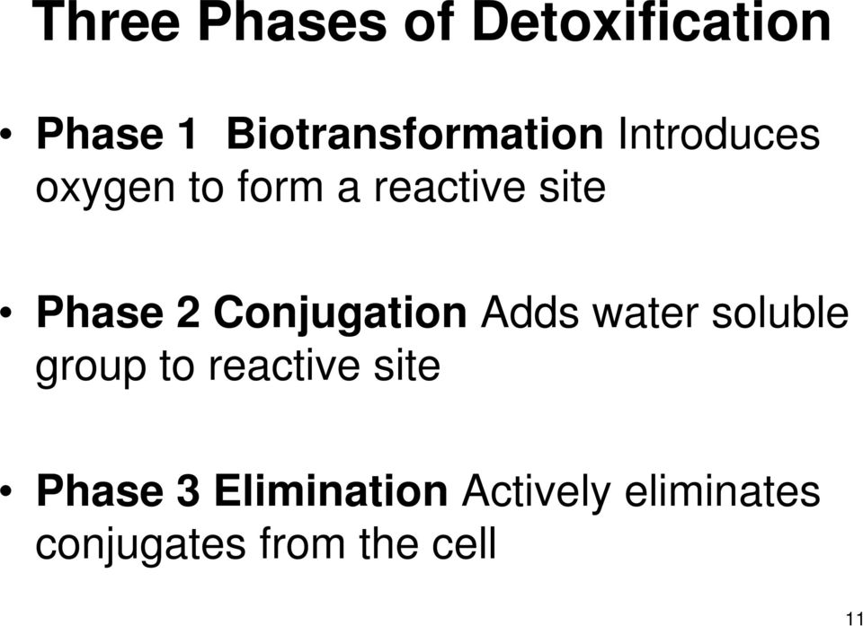 Conjugation Adds water soluble group to reactive site