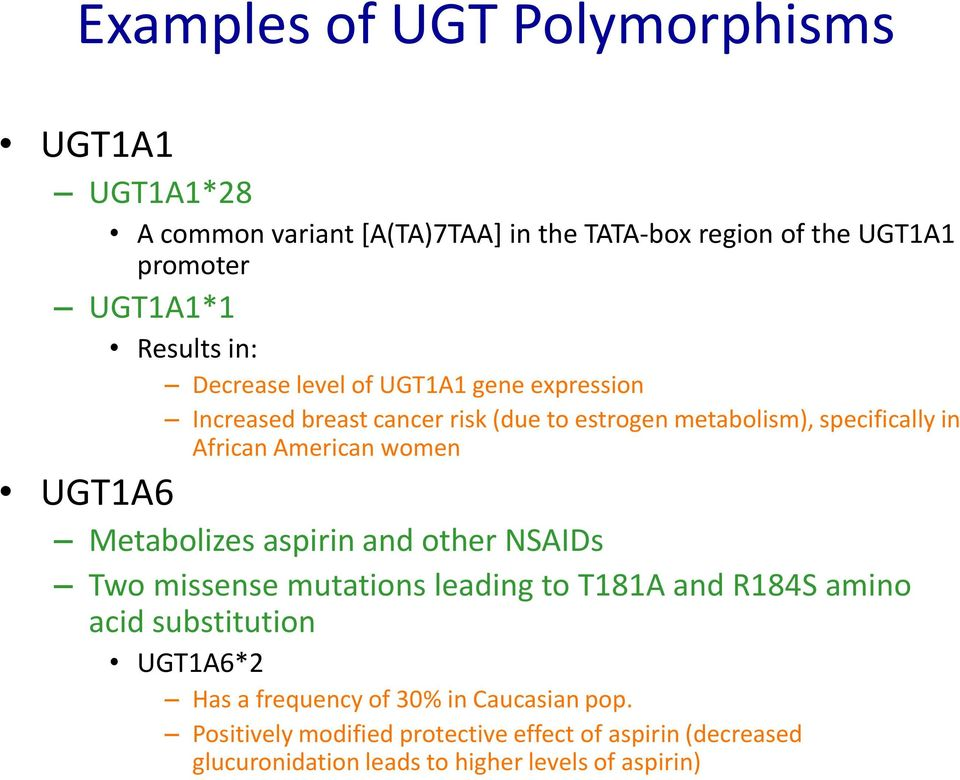 women UGT1A6 Metabolizes aspirin and other NSAIDs Two missense mutations leading to T181A and R184S amino acid substitution UGT1A6*2 Has a