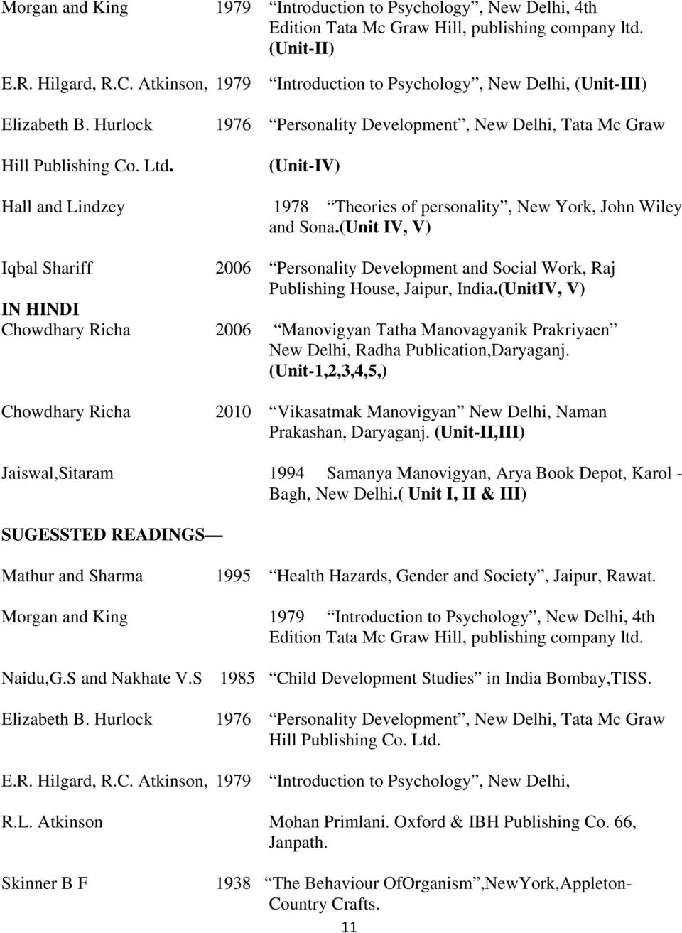 Hall and Lindzey (Unit-IV) 1978 Theories of personality, New York, John Wiley and Sona.(Unit IV, V) Iqbal Shariff 2006 Personality Development and Social Work, Raj Publishing House, Jaipur, India.