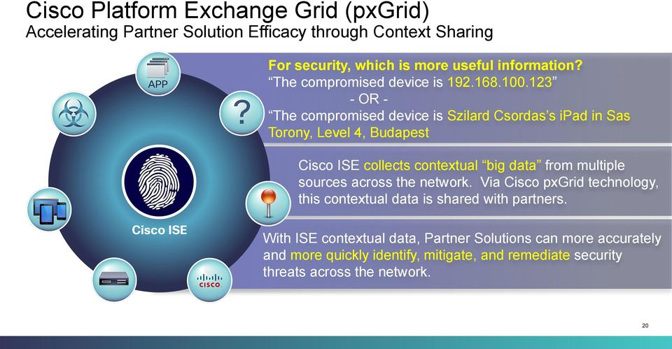 123 - OR - The compromised device is Szilard Csordas s ipad in Sas Torony, Level 4, Budapest Cisco ISE collects contextual big data from multiple