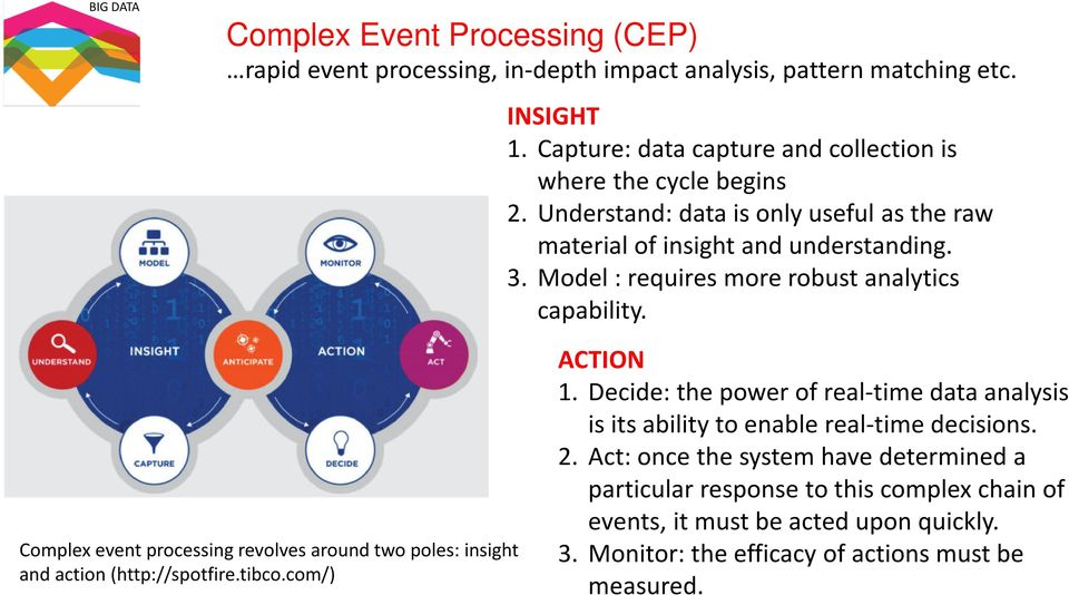 Model : requires more robust analytics capability. Complex event processing revolves around two poles: insight and action (http://spotfire.tibco.com/) ACTION 1.