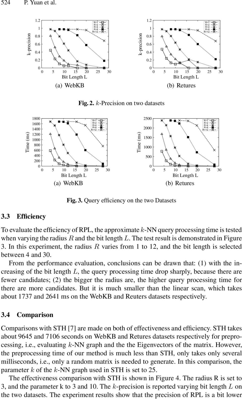 3. Query efficiency on the two Datasets 3.3 Efficiency To evaluate the efficiency of RPL, the approximate k-nn query processing time is tested when varying the radius R and the bit length L.